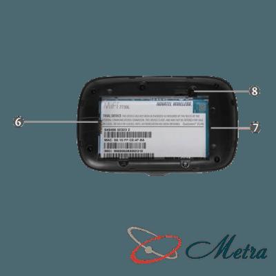 Novatel 7730L MiFi – трех стандартный мобильный роутер