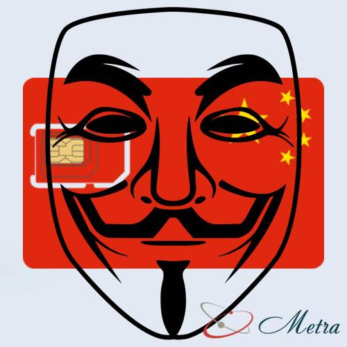 Китайская сим карта