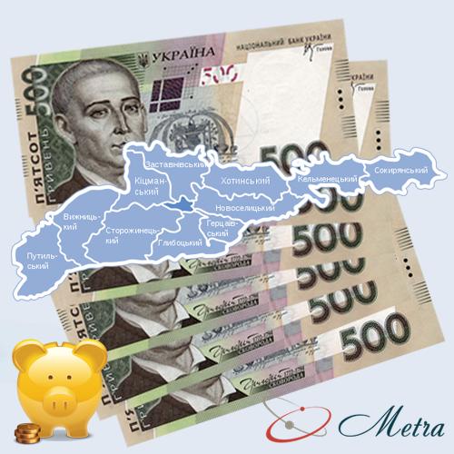 Кредит Черновцы 0%