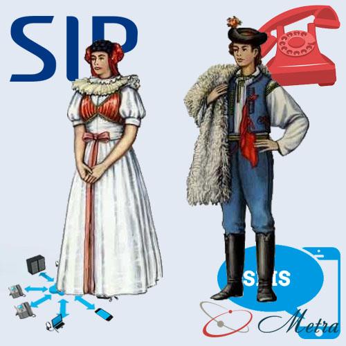 SIP номер Чехия