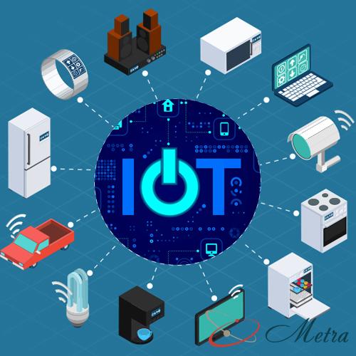 SIM для IoT в мире